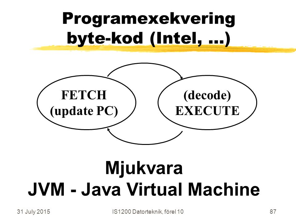 31 July 2015IS1200 Datorteknik, förel 1087 Programexekvering byte-kod (Intel, …) FETCH (update PC) (decode) EXECUTE Mjukvara JVM - Java Virtual Machine