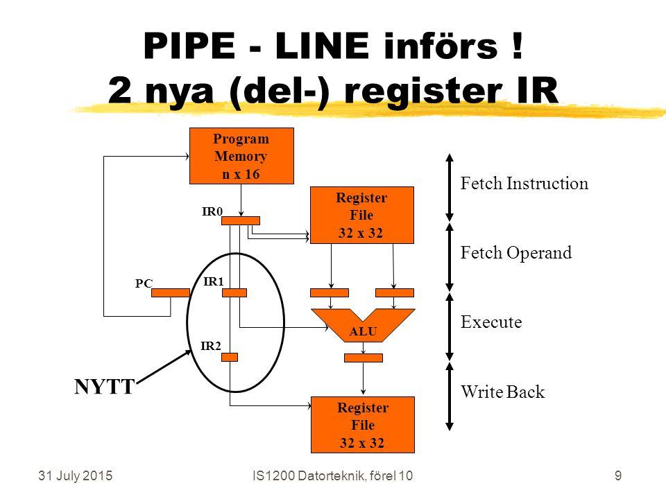 31 July 2015IS1200 Datorteknik, förel 1060 BDT: I/O till minne med avbrott (IBF ger IRQ) CPU MEM I/O SrcAddr DstAddr NrOfTransfers IBF=IRQ