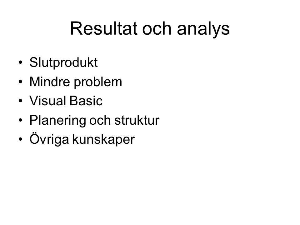Resultat och analys Slutprodukt Mindre problem Visual Basic Planering och struktur Övriga kunskaper