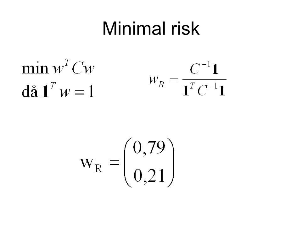 Minimal risk