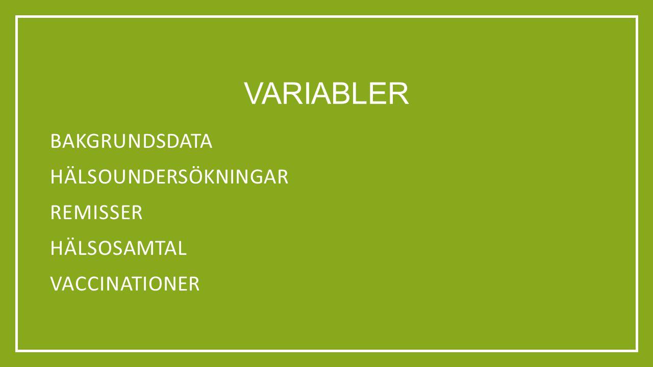 VARIABLER BAKGRUNDSDATA HÄLSOUNDERSÖKNINGAR REMISSER HÄLSOSAMTAL VACCINATIONER
