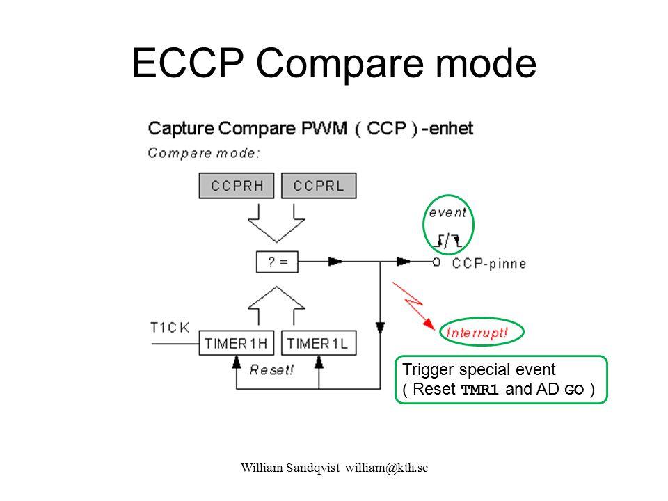 William Sandqvist william@kth.se ECCP Compare mode