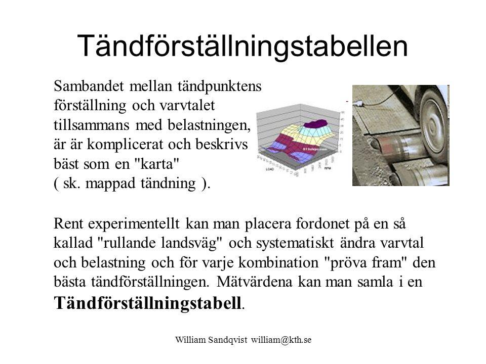 William Sandqvist william@kth.se Tändförställningstabellen Sambandet mellan tändpunktens förställning och varvtalet tillsammans med belastningen, är ä