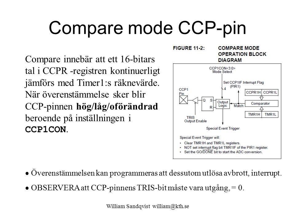 William Sandqvist william@kth.se Compare mode CCP-pin Compare innebär att ett 16-bitars tal i CCPR -registren kontinuerligt jämförs med Timer1:s räkne