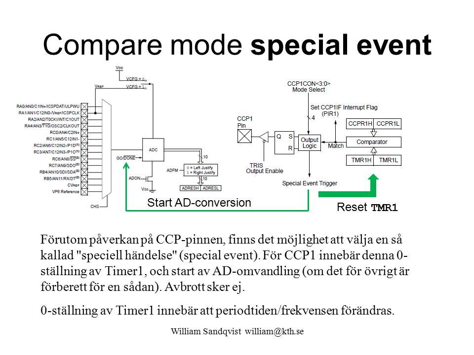 William Sandqvist william@kth.se Compare mode special event Förutom påverkan på CCP-pinnen, finns det möjlighet att välja en så kallad