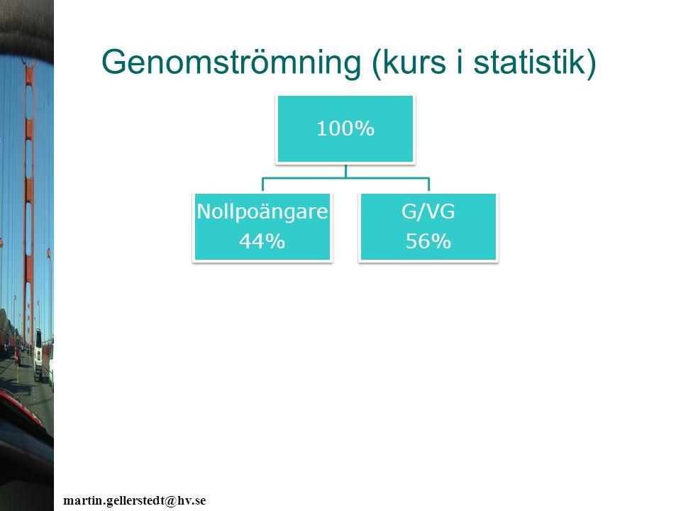 Genomströmning (kurs i statistik) martin.gellerstedt@hv.se 100% Nollpoängare 44% G/VG 56%