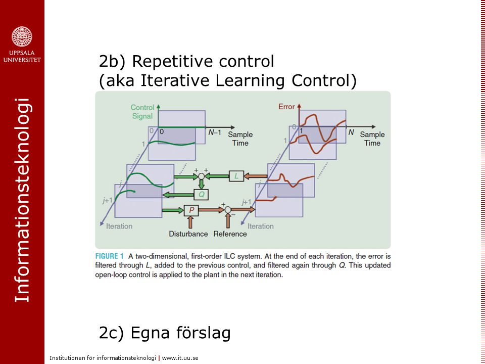 Informationsteknologi Institutionen för informationsteknologi | www.it.uu.se 2b) Repetitive control (aka Iterative Learning Control) 2c) Egna förslag