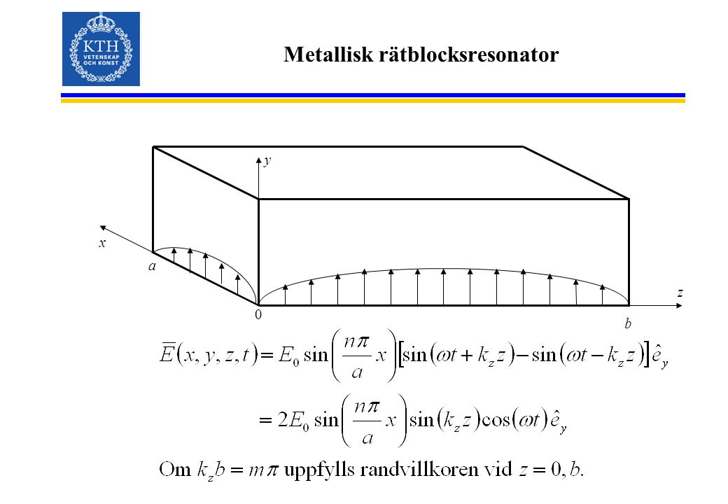 Metallisk rätblocksresonator x y z b a 0