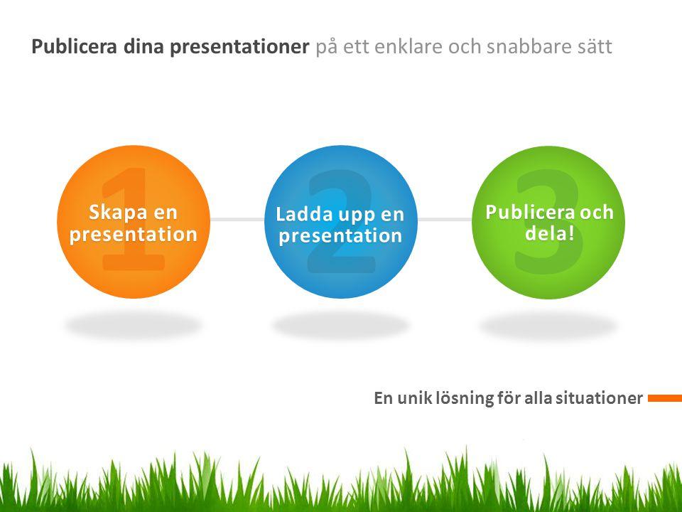 Publicera dina presentationer på ett enklare och snabbare sätt En unik lösning för alla situationer 1 Skapa en presentation 2 Ladda upp en presentatio