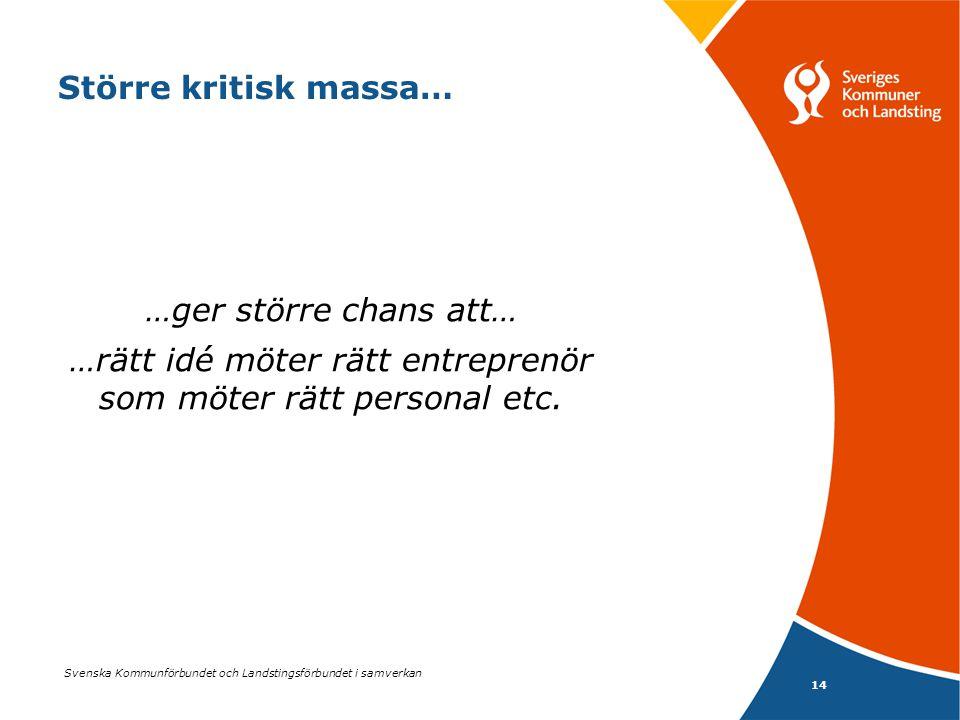 Svenska Kommunförbundet och Landstingsförbundet i samverkan 14 Större kritisk massa… …ger större chans att… …rätt idé möter rätt entreprenör som möter