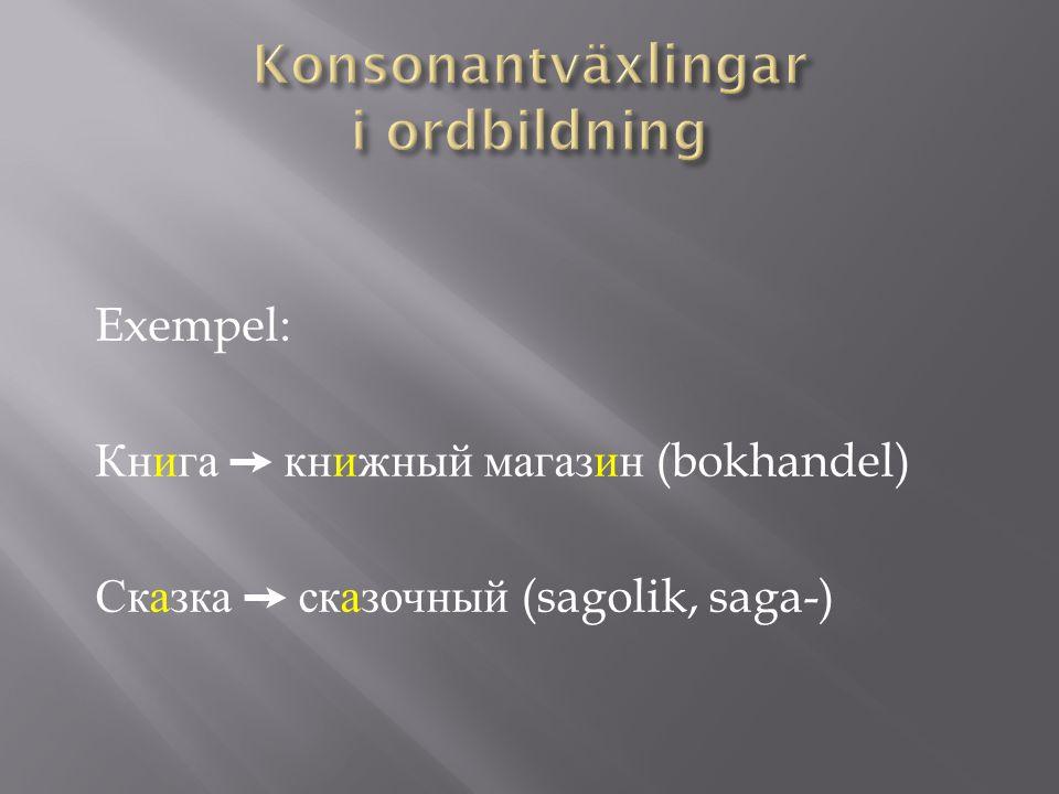 Exempel: Книга ➙ книжный магазин (bokhandel) Сказка ➙ сказочный (sagolik, saga-)