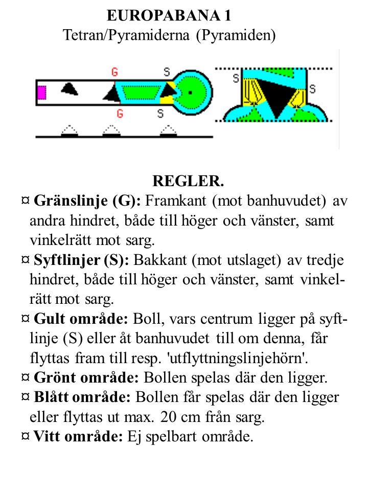 EUROPABANA 1 Tetran/Pyramiderna (Pyramiden) REGLER.