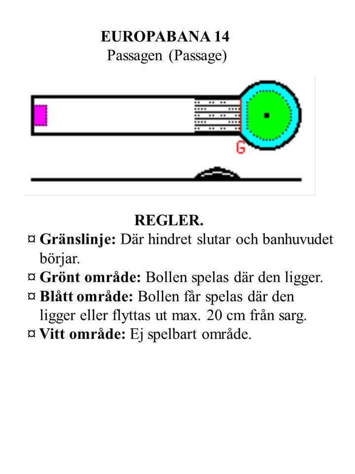 EUROPABANA 14 Passagen (Passage) REGLER. ¤ Gränslinje: Där hindret slutar och banhuvudet börjar.