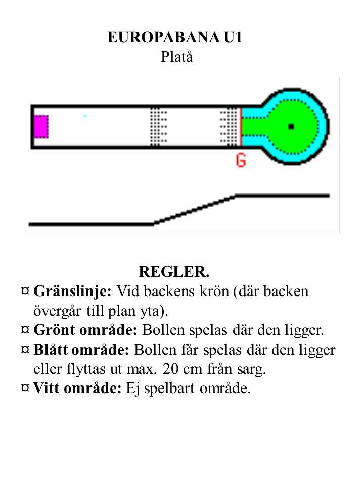 EUROPABANA U1 Platå REGLER. ¤ Gränslinje: Vid backens krön (där backen övergår till plan yta).