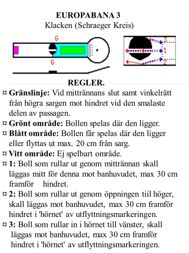 EUROPABANA 3 Klacken (Schraeger Kreis) REGLER.