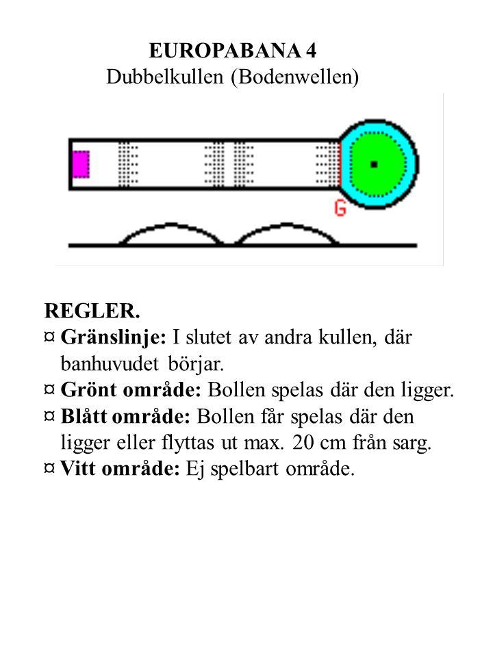 EUROPABANA 4 Dubbelkullen (Bodenwellen) REGLER.