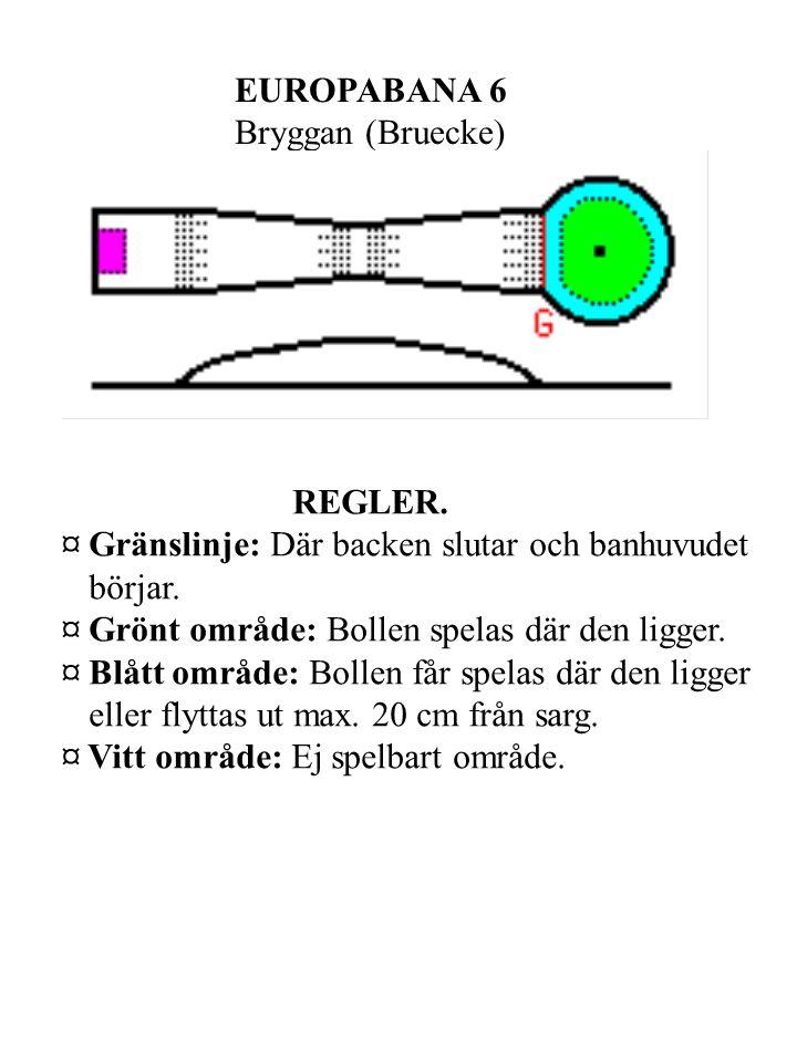 EUROPABANA 6 Bryggan (Bruecke) REGLER. ¤ Gränslinje: Där backen slutar och banhuvudet börjar.