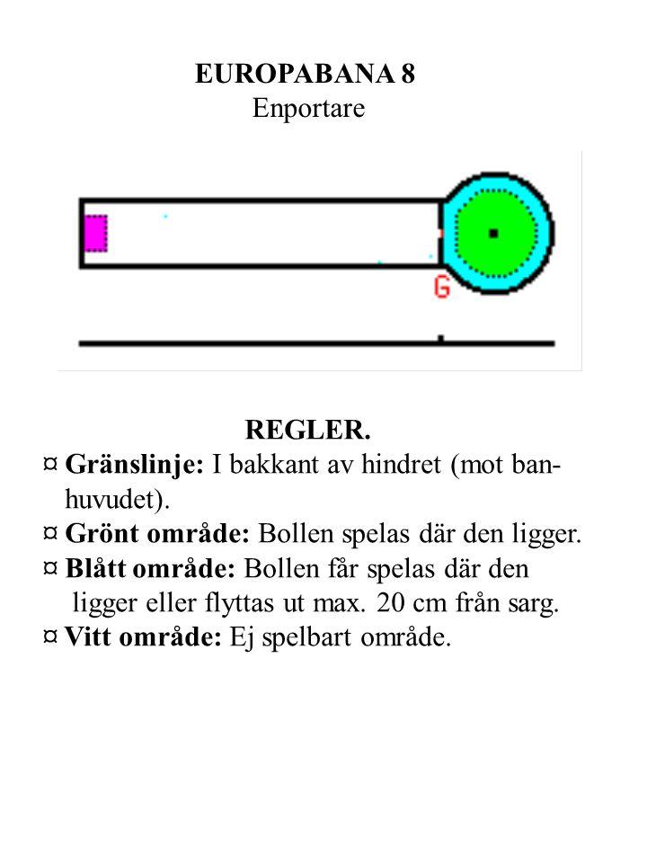 EUROPABANA 8 Enportare REGLER. ¤ Gränslinje: I bakkant av hindret (mot ban- huvudet).