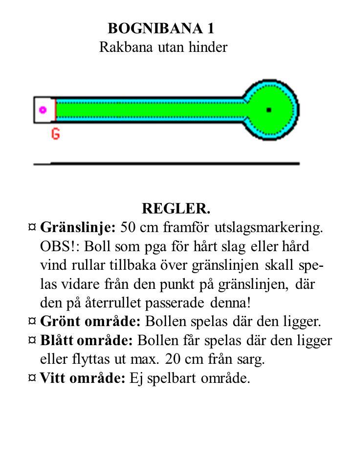 BOGNIBANA 1 Rakbana utan hinder REGLER. ¤ Gränslinje: 50 cm framför utslagsmarkering. OBS!: Boll som pga för hårt slag eller hård vind rullar tillbaka