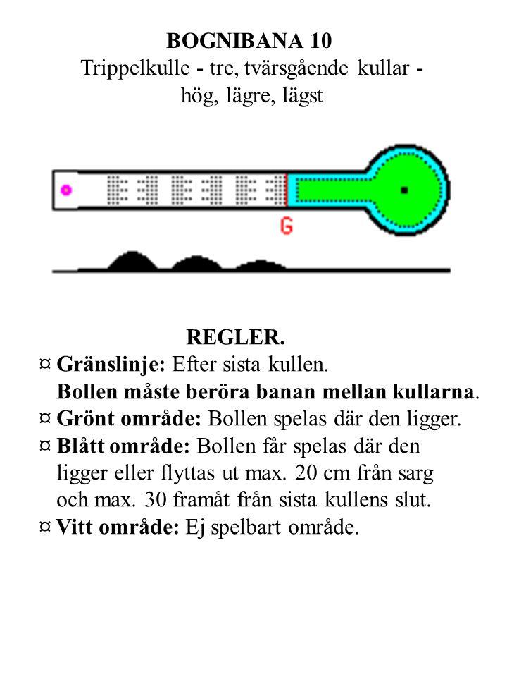 BOGNIBANA 10 Trippelkulle - tre, tvärsgående kullar - hög, lägre, lägst REGLER.