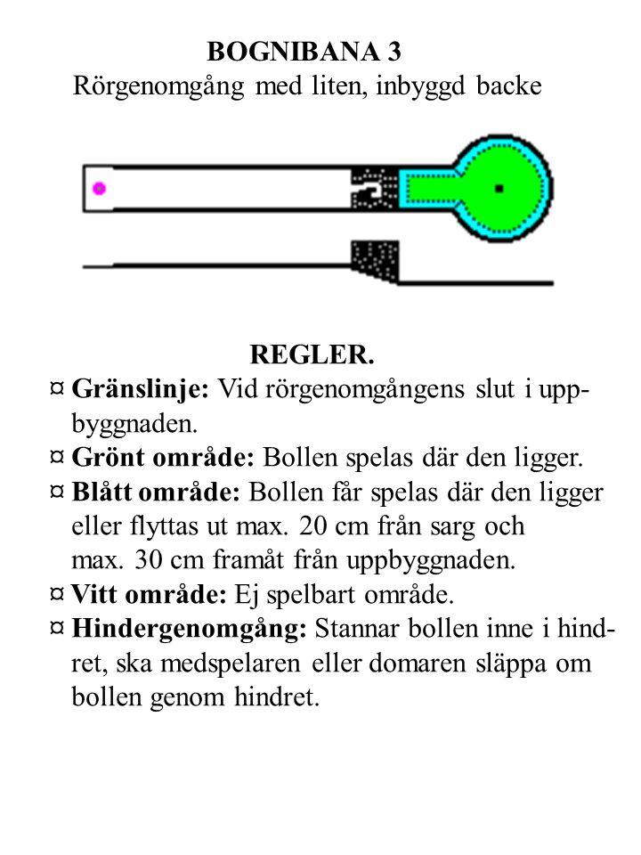 BOGNIBANA 3 Rörgenomgång med liten, inbyggd backe REGLER. ¤ Gränslinje: Vid rörgenomgångens slut i upp- byggnaden. ¤ Grönt område: Bollen spelas där d