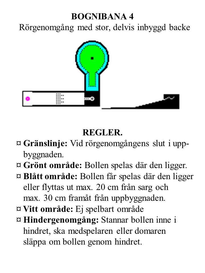 BOGNIBANA 4 Rörgenomgång med stor, delvis inbyggd backe REGLER. ¤ Gränslinje: Vid rörgenomgångens slut i upp- byggnaden. ¤ Grönt område: Bollen spelas