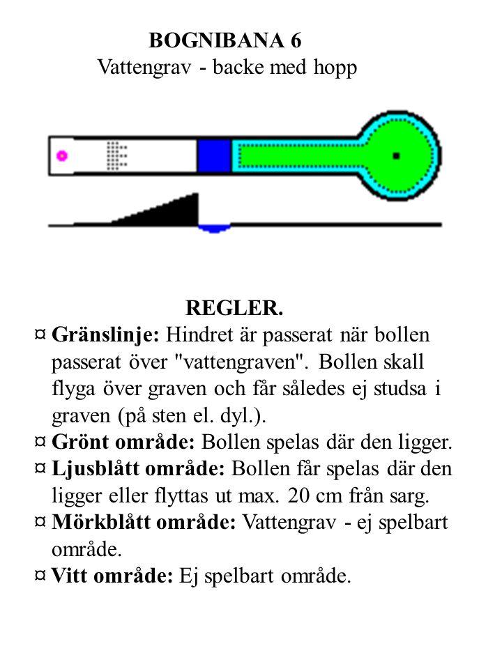 BOGNIBANA 6 Vattengrav - backe med hopp REGLER.