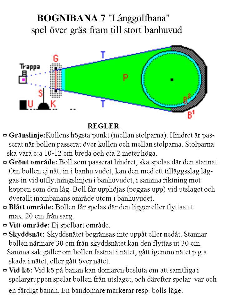 BOGNIBANA 8 Vulkan - över liten, inbyggd backe till banhuvud med upphöjd kopp REGLER.