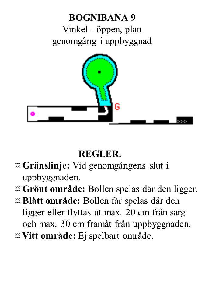 BOGNIBANA 9 Vinkel - öppen, plan genomgång i uppbyggnad REGLER. ¤ Gränslinje: Vid genomgångens slut i uppbyggnaden. ¤ Grönt område: Bollen spelas där