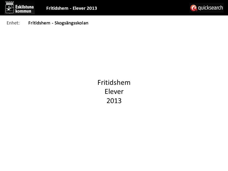 Fritidshem Elever 2013 Fritidshem - Elever 2013 Enhet:Fritidshem - Skogsängsskolan