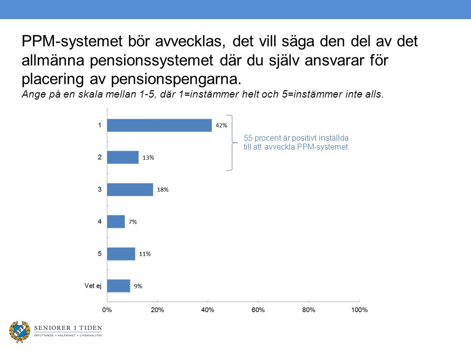 PPM-systemet bör avvecklas, det vill säga den del av det allmänna pensionssystemet där du själv ansvarar för placering av pensionspengarna. Ange på en