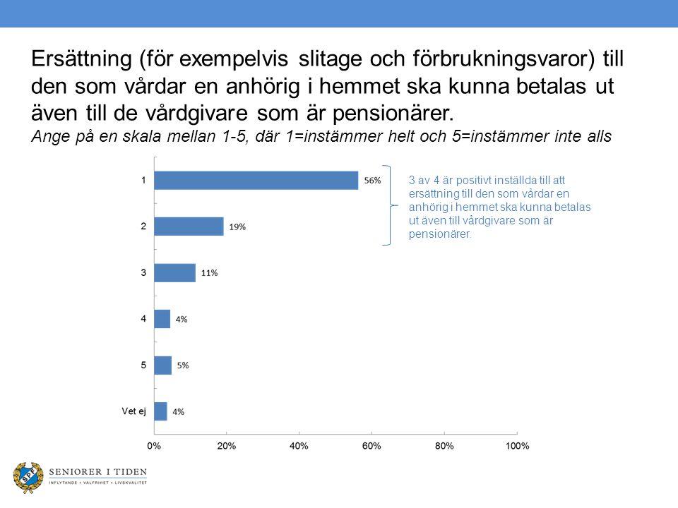 Ersättning (för exempelvis slitage och förbrukningsvaror) till den som vårdar en anhörig i hemmet ska kunna betalas ut även till de vårdgivare som är