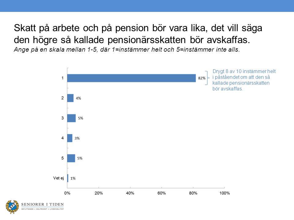 Skatt på arbete och på pension bör vara lika, det vill säga den högre så kallade pensionärsskatten bör avskaffas. Ange på en skala mellan 1-5, där 1=i