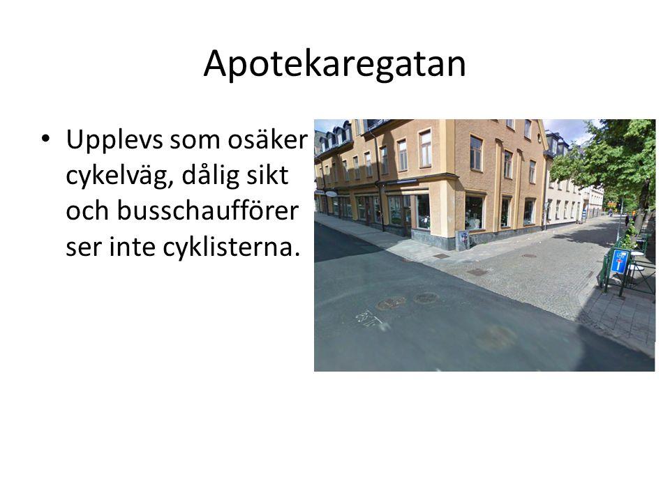 Apotekaregatan • Upplevs som osäker cykelväg, dålig sikt och busschaufförer ser inte cyklisterna.
