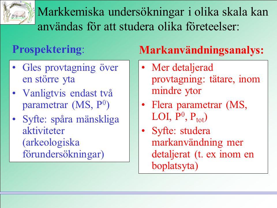 Markkemiska undersökningar i olika skala kan användas för att studera olika företeelser: •Gles provtagning över en större yta •Vanligtvis endast två p
