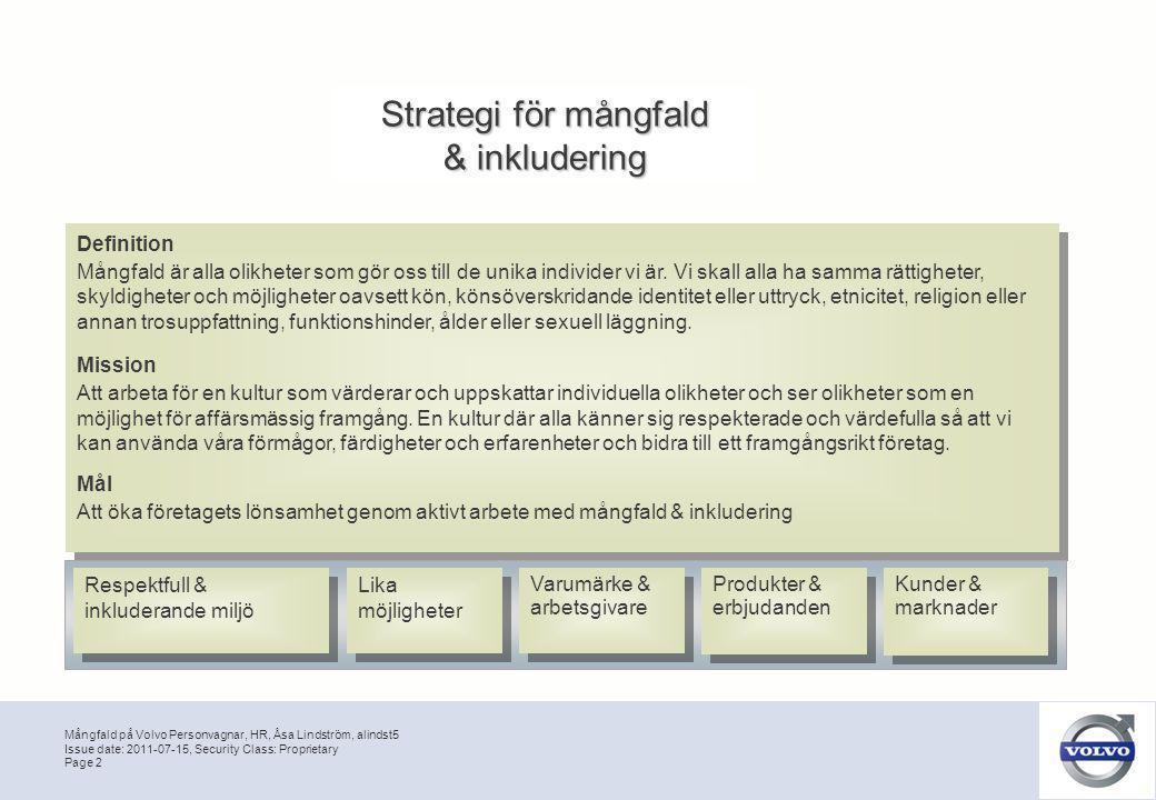 Mångfald på Volvo Personvagnar, HR, Åsa Lindström, alindst5 Page 3 Issue date: 2011-07-15, Security Class: Proprietary Page 3 Strategi för mångfald & inkludering • Kommunikation • Verktyg/processer • Utbildning • Externt • Projekt • CSR • Arbetsmiljö • Föräldraskap • Kompetensutv • Rekrytering • Trakasserier • Lön • Kundfokus • Produktutv.