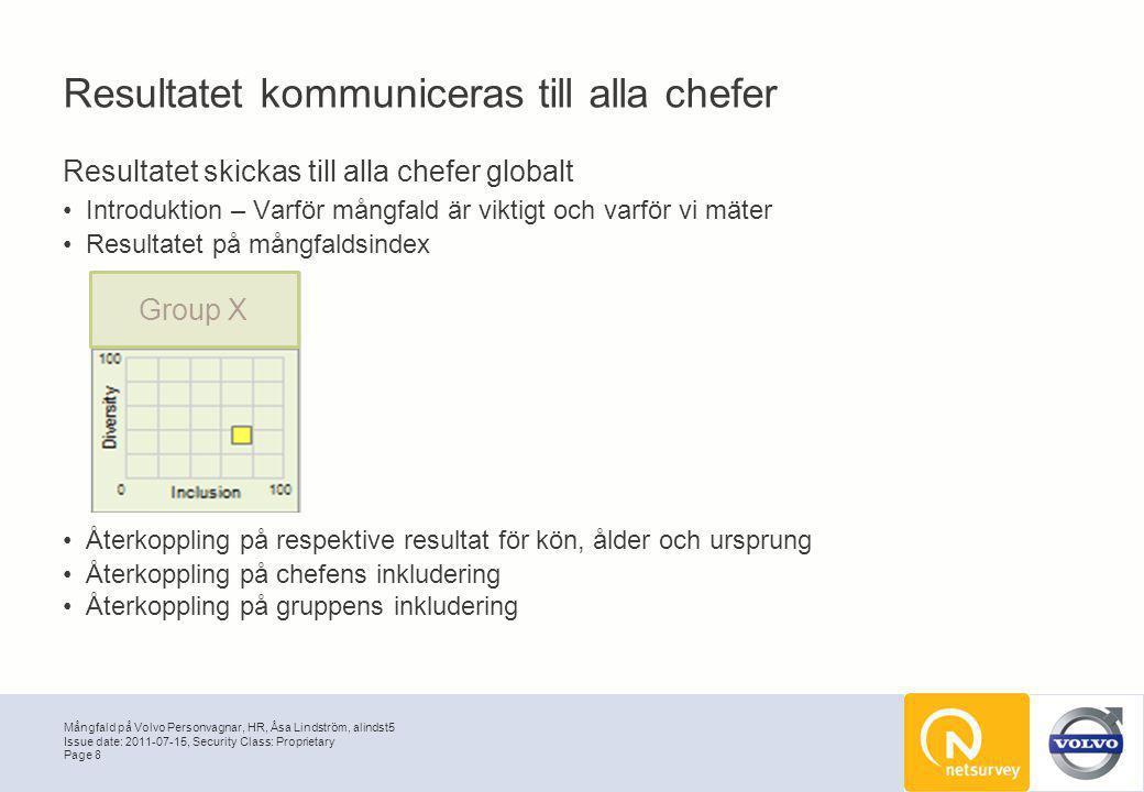 Mångfald på Volvo Personvagnar, HR, Åsa Lindström, alindst5 Page 9 Issue date: 2011-07-15, Security Class: Proprietary Exempel på återkopplingstext vid medelbra resultat Gruppens inkludering Resultatet visar att din grupps förmåga att vara inkluderande är bra, men kan förbättras ytterligare.