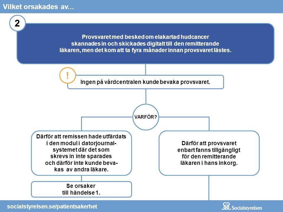 socialstyrelsen.se/patientsakerhet Vad hände sen.