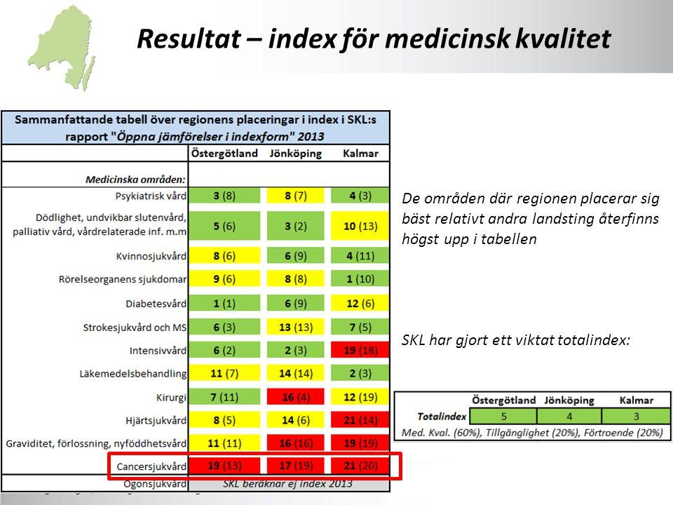 Henning Elvtegen, Ledningsstaben Östergötland Resultat – index för medicinsk kvalitet De områden där regionen placerar sig bäst relativt andra landsting återfinns högst upp i tabellen SKL har gjort ett viktat totalindex: