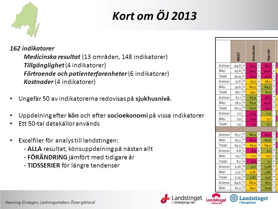 Kort om ÖJ 2013 162 indikatorer Medicinska resultat (13 områden, 148 indikatorer) Tillgänglighet (4 indikatorer) Förtroende och patienterfarenheter (6 indikatorer) Kostnader (4 indikatorer) • Ungefär 50 av indikatorerna redovisas på sjukhusnivå.