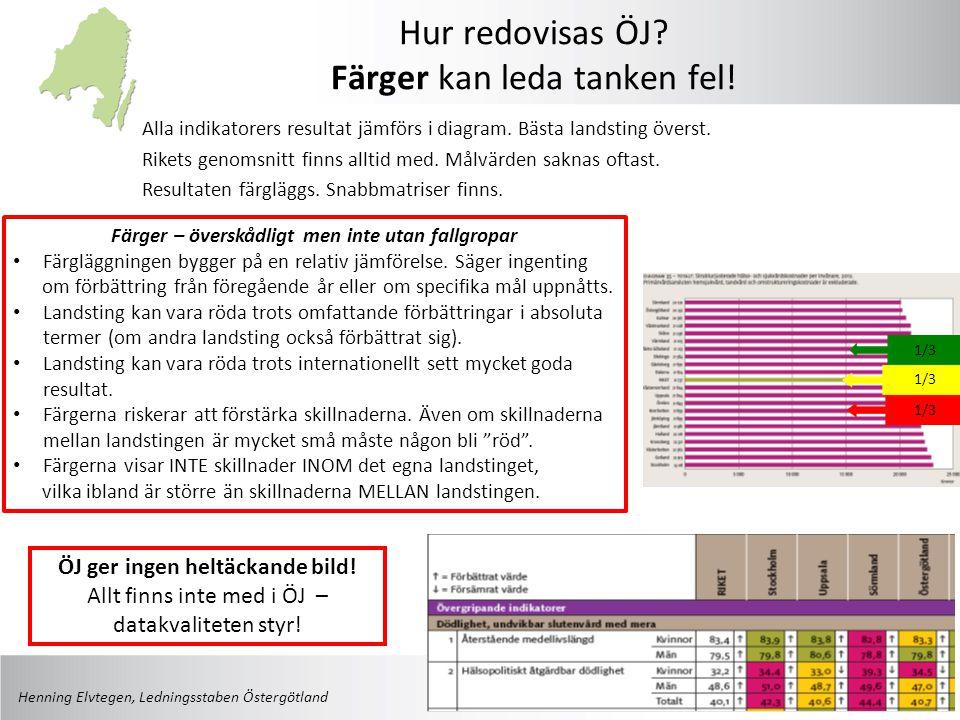 Strokevård och MS, Intenssivvård Henning Elvtegen, Ledningsstaben Östergötland