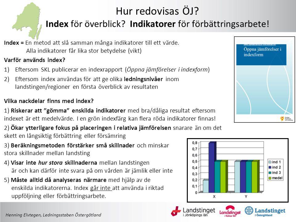 Hur redovisas ÖJ? Index för överblick? Indikatorer för förbättringsarbete! Index = En metod att slå samman många indikatorer till ett värde. Alla indi