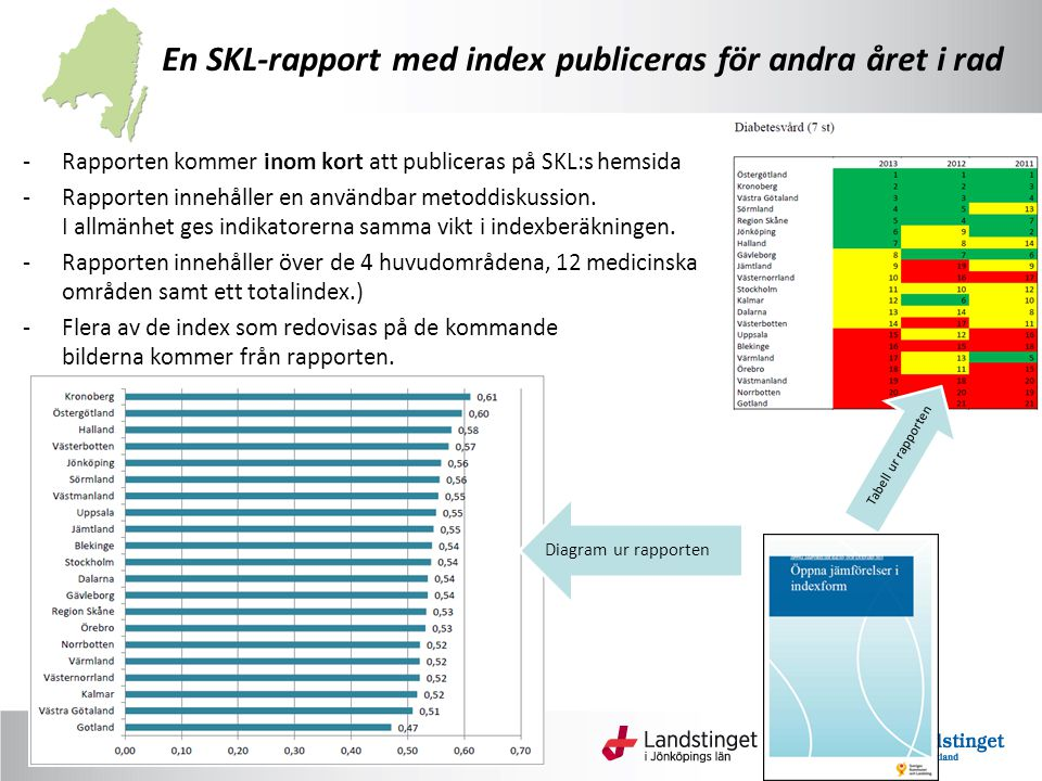 En SKL-rapport med index publiceras för andra året i rad -Rapporten kommer inom kort att publiceras på SKL:s hemsida -Rapporten innehåller en användbar metoddiskussion.