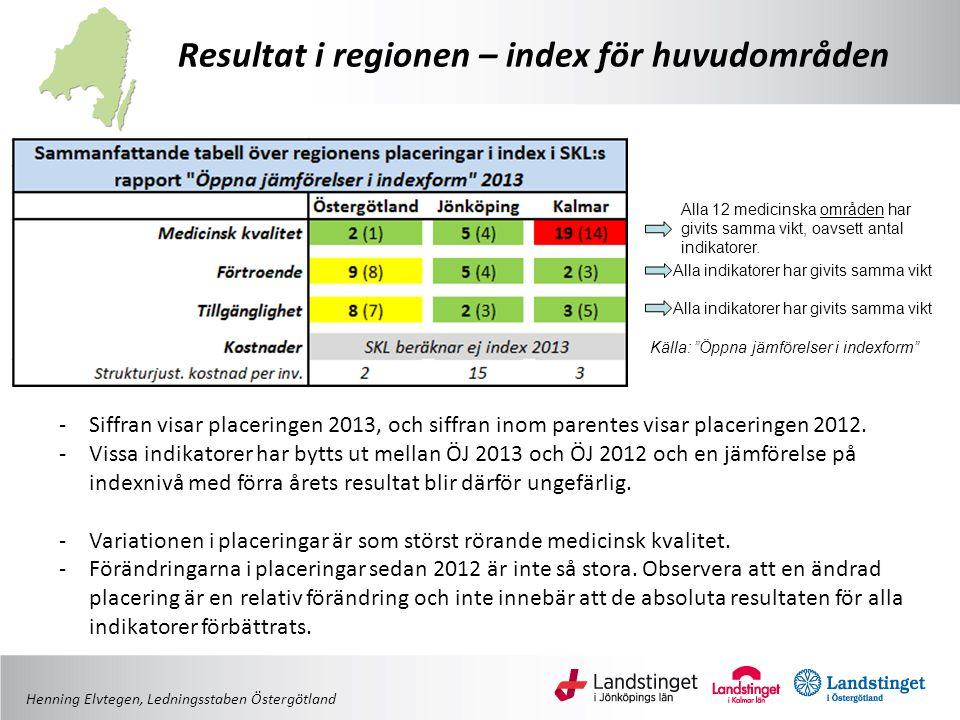 Resultat i regionen – index för huvudområden -Siffran visar placeringen 2013, och siffran inom parentes visar placeringen 2012. -Vissa indikatorer har