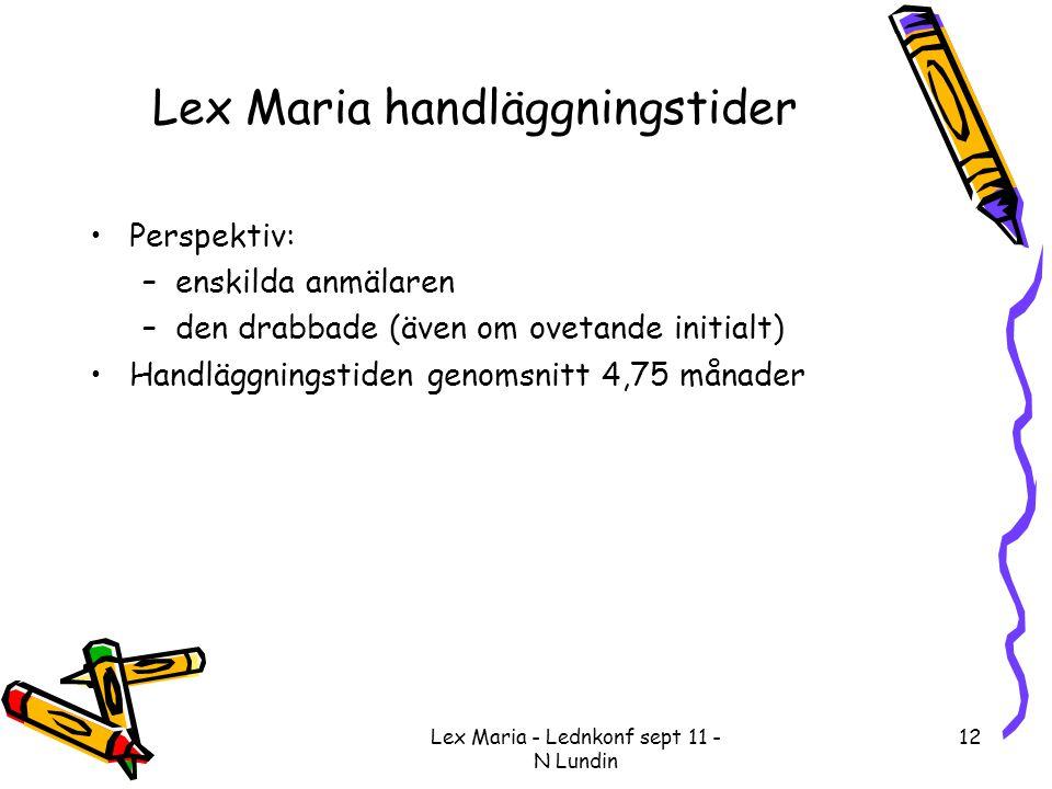 Lex Maria - Lednkonf sept 11 - N Lundin 12 Lex Maria handläggningstider •Perspektiv: –enskilda anmälaren –den drabbade (även om ovetande initialt) •Ha
