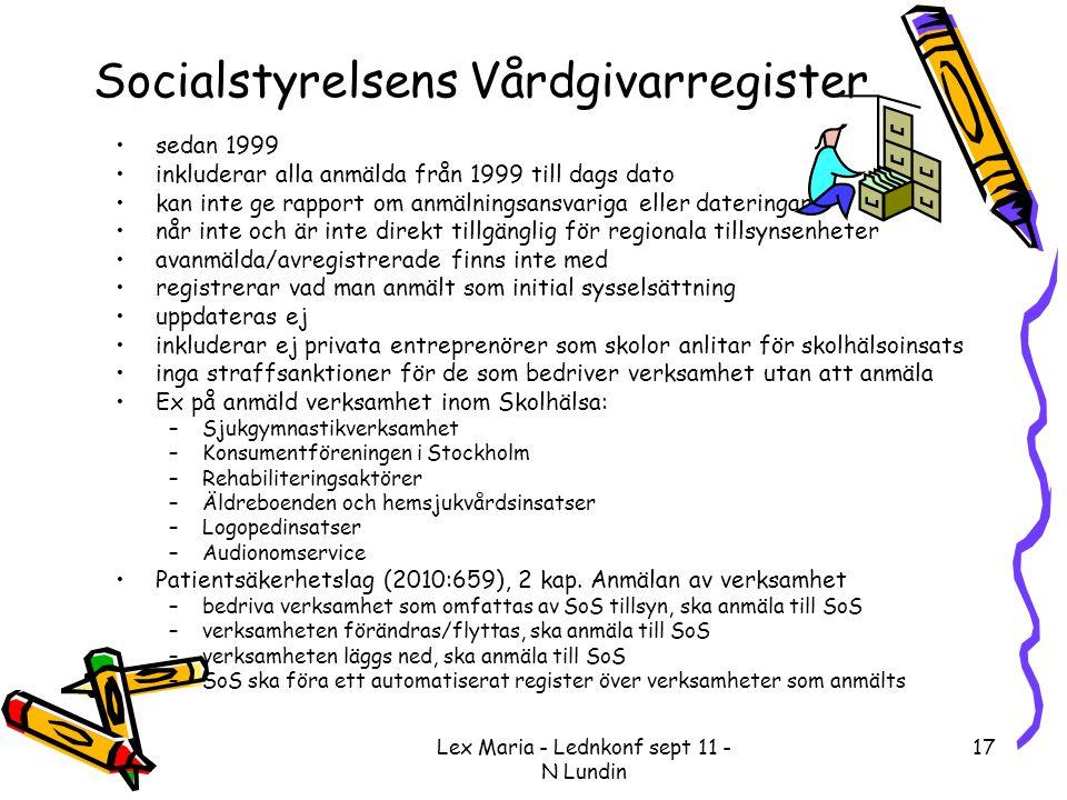 Lex Maria - Lednkonf sept 11 - N Lundin 17 Socialstyrelsens Vårdgivarregister •sedan 1999 •inkluderar alla anmälda från 1999 till dags dato •kan inte