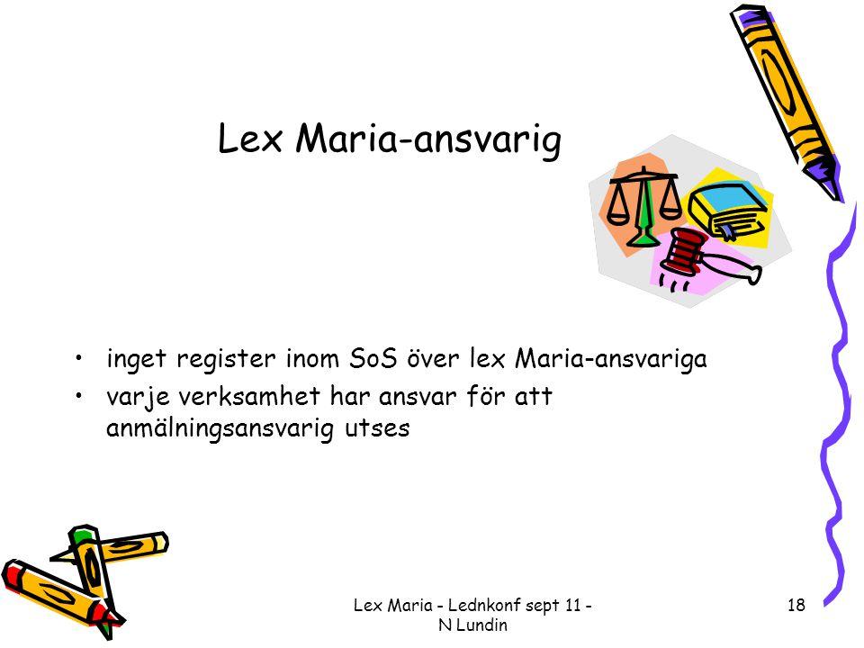 Lex Maria - Lednkonf sept 11 - N Lundin 18 Lex Maria-ansvarig •inget register inom SoS över lex Maria-ansvariga •varje verksamhet har ansvar för att a
