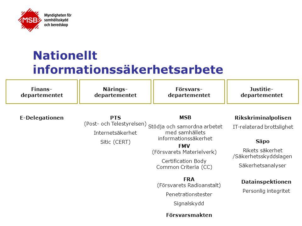 Nationellt informationssäkerhetsarbete Finans- departementet Närings- departementet Försvars- departementet Justitie- departementet E-Delegationen Dat