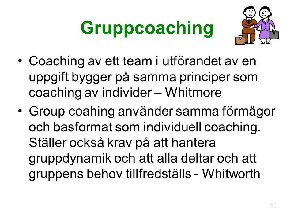11 Gruppcoaching •Coaching av ett team i utförandet av en uppgift bygger på samma principer som coaching av individer – Whitmore •Group coahing använd
