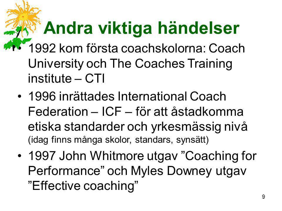 9 Andra viktiga händelser •1992 kom första coachskolorna: Coach University och The Coaches Training institute – CTI •1996 inrättades International Coa